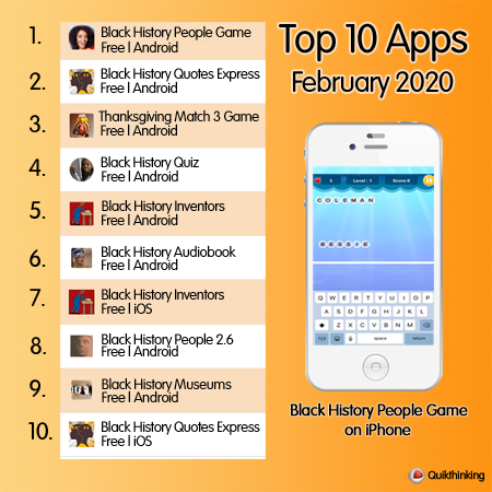 Top 10 Mobile Apps for February 2020