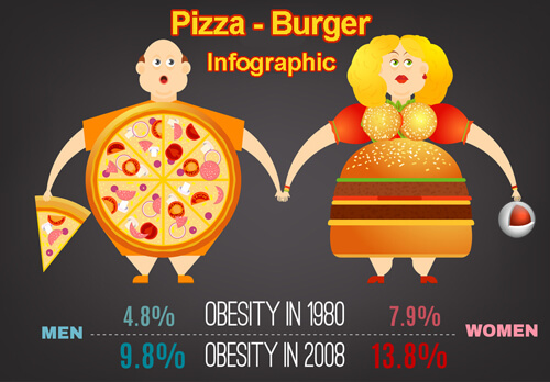 Pizza Burger Infographic